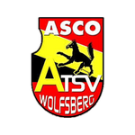 Wolfsberg logo