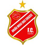 União Mogi U20 logo