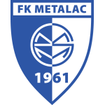 Metalac GM logo