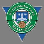 Čist́ logo