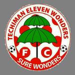 Eleven Wonders logo