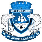 Dacia Unirea logo