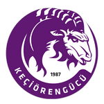 Keçiörengücü logo
