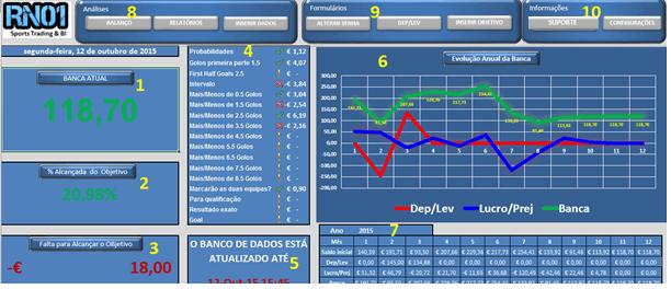 Software para apostas desportivas gratis