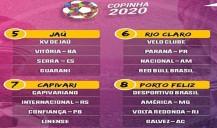 Análise dos Grupos da Copa São Paulo de Futebol Júnior 2020 – PARTE 2