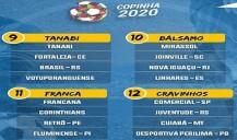 Análise dos Grupos da Copa São Paulo de Futebol Júnior 2020 – PARTE 3