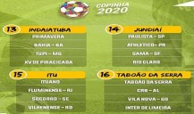 Análise dos Grupos da Copa São Paulo de Futebol Júnior 2020 – PARTE 4