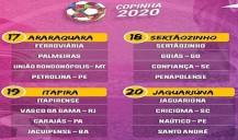 Análise dos Grupos da Copa São Paulo de Futebol Júnior 2020 – PARTE 5