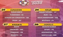 Análise dos Grupos da Copa São Paulo de Futebol Júnior 2020 – PARTE 7