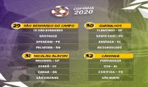 Análise dos Grupos da Copa São Paulo de Futebol Júnior 2020 – PARTE 8