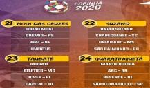 Análise dos Grupos da Copa São Paulo de Futebol Júnior 2020 – PARTE 6