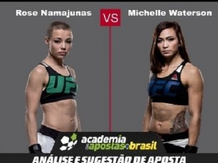 Rose Namajunas x Michelle Waterson (UFC – 15 de Abril de 2017)