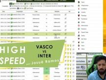 Apostas em minutos - previsão para Vasco vs Inter (Brasileirão) (vídeo)