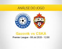 Prognóstico Orenburg CSKA Moscou (08 julho 2020)
