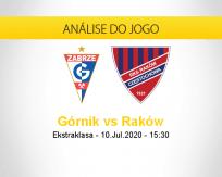 Prognóstico Górnik Zabrze Raków Czestochowa (10 julho 2020)