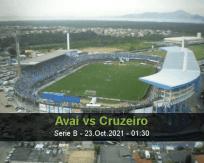 Avaí Cruzeiro betting prediction (23 October 2021)