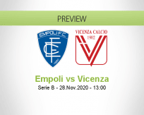 Empoli Vicenza betting prediction (28 November 2020)
