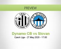 České Budějovice vs Slovan Liberec