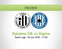 České Budějovice vs Sigma Olomouc