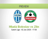 Mladá Boleslav Zlín betting prediction (03 June 2020)