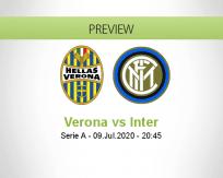 Hellas Verona vs Internazionale