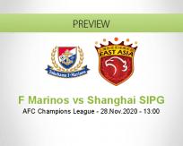 F Marinos Shanghai SIPG betting prediction (28 November 2020)