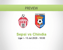 Sepsi Chindia Târgovişte betting prediction (13 July 2020)