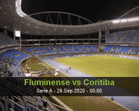 Fluminense Coritiba betting prediction (29 September 2020)