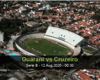 Guarani vs Cruzeiro