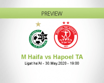 Maccabi Haifa Hapoel Tel Aviv betting prediction (30 May 2020)