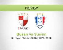 Busan I'Park Suwon Bluewings betting prediction (30 May 2020)