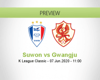 Suwon Bluewings Gwangju betting prediction (07 June 2020)