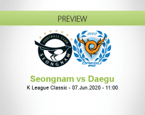 Seongnam Daegu betting prediction (07 June 2020)