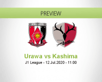 Urawa Reds Kashima Antlers betting prediction (12 July 2020)