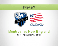 Montreal Impact New England betting prediction (10 July 2020)