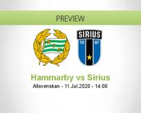 Hammarby Sirius betting prediction (11 July 2020)