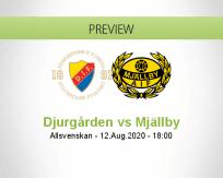 Djurgården Mjällby betting prediction (12 August 2020)
