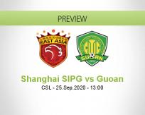 Shanghai SIPG Beijing Guoan betting prediction (25 September 2020)
