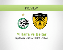 M Haifa Beitar betting prediction (01 December 2020)