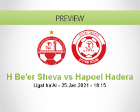 H Be'er Sheva Hapoel Hadera betting prediction (26 January 2021)