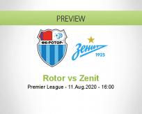 Rotor Volgograd vs Zenit