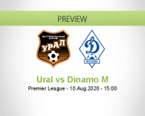 Ural Dinamo Moskva betting prediction (10 August 2020)