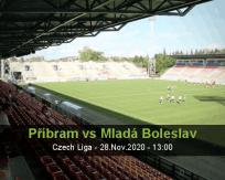Příbram Mladá Boleslav betting prediction (28 November 2020)