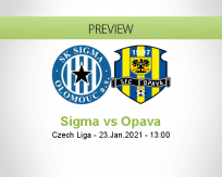 Sigma Opava betting prediction (23 January 2021)