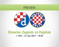 Dinamo Zagreb Hajduk betting prediction (27 January 2021)