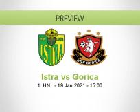 Istra Gorica betting prediction (19 January 2021)
