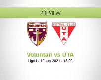 Voluntari UTA betting prediction (19 January 2021)