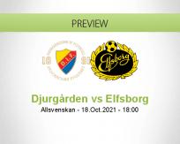Djurgården Elfsborg betting prediction (18 October 2021)