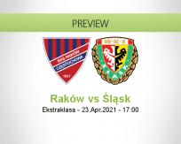 Raków Śląsk betting prediction (23 April 2021)