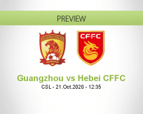Guangzhou Evergrande Hebei CFFC betting prediction (21 October 2020)